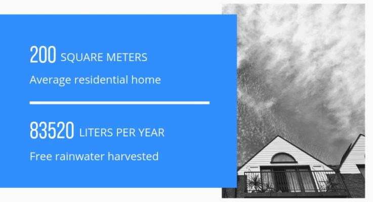 rainwater harvesting cape town (1)